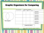 graphic organizers for comparing