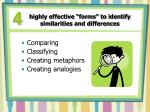 highly effective forms to identify similarities and differences