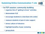 sustaining online communication t role40