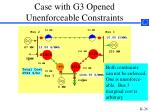 case with g3 opened unenforceable constraints