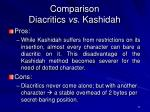 comparison diacritics vs kashidah