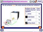 investigating thermal emission