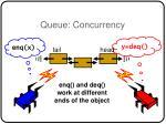 queue concurrency