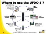 where to use the ufdc 1