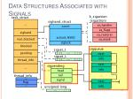 data structures associated with signals24