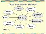 trade facilitation network