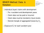 ibner method data notation