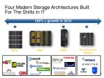four modern storage architectures built for the shifts in it