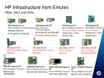 hp infrastructure from emulex hbas nics and cnas