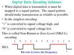 digital data encoding schemes