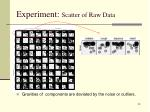 experiment scatter of raw data