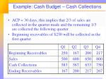 example cash budget cash collections