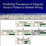 predicting prevalence of fatigued nurse if patient is marked wrong