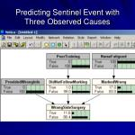 predicting sentinel event with three observed causes