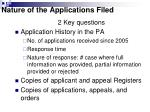 nature of the applications filed