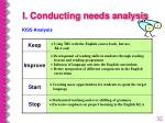 i conducting needs analysis32