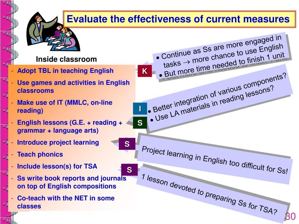Evaluate the effectiveness of current measures