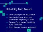 rebuilding fund balance