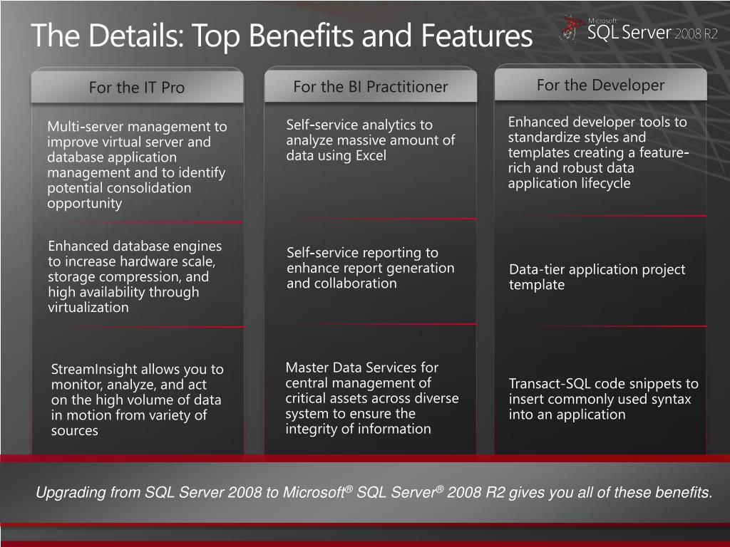 The Details: Top Benefits and Features