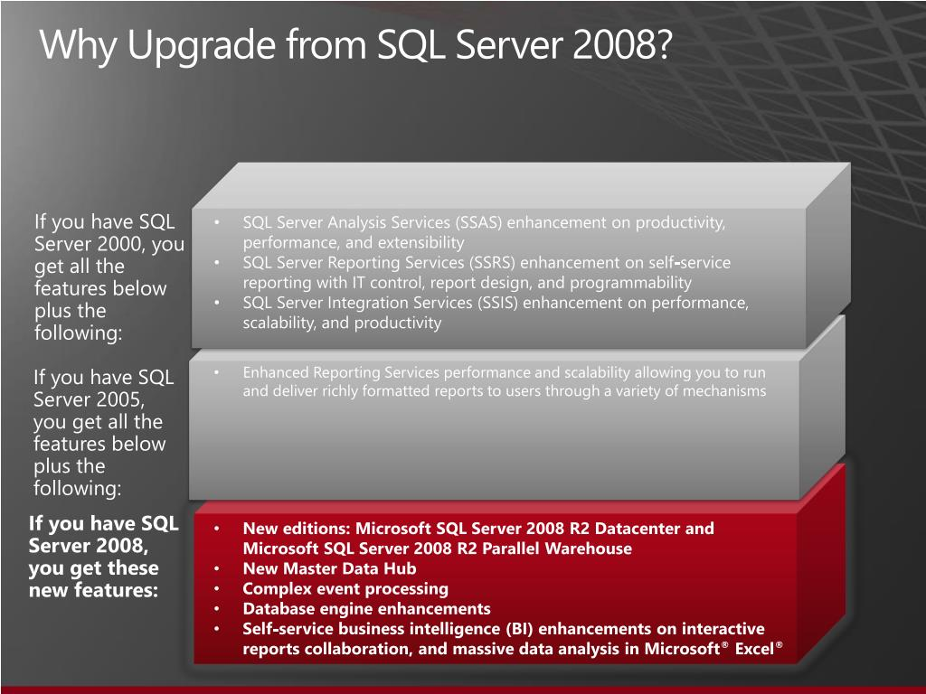 Why Upgrade from SQL Server 2008?