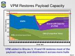 vpm restores payload capacity