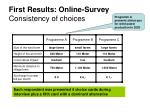 first results online survey consistency of choices