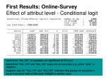 first results online survey effect of attribut level conditional logit