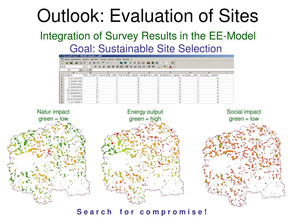 Outlook: Evaluation of Sites
