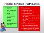 fountas pinnell f p levels