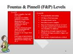 fountas pinnell f p levels11