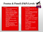 fountas pinnell f p levels12