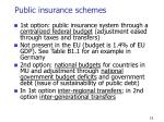 public insurance schemes