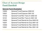 chart of account design fund chartfield1