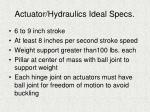 actuator hydraulics ideal specs