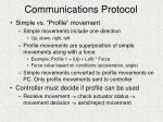 communications protocol
