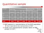quantitative sample