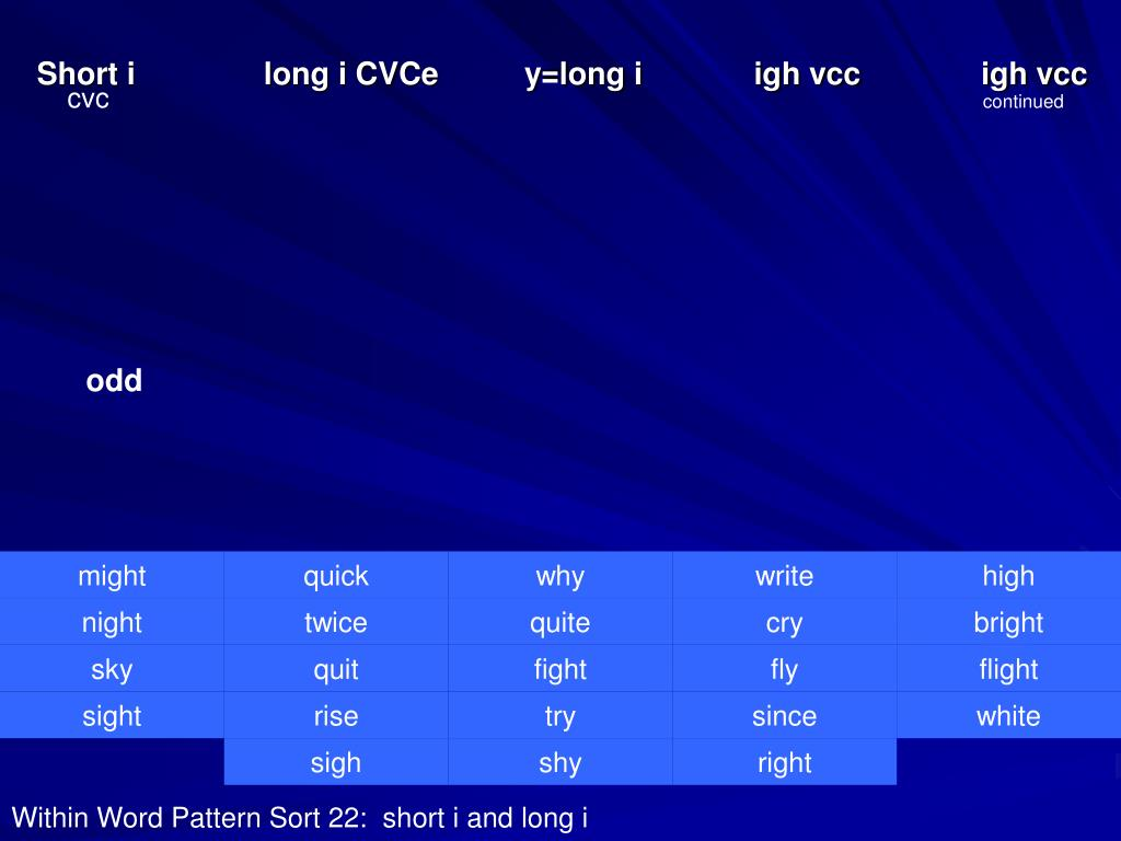 short i long i cvce y long i igh vcc igh vcc l.