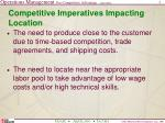 competitive imperatives impacting location