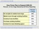 how firms plan to expand 2006 09 percent of u s hogs owned by all firms reporting