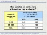 how satisfied are contractors with contract hog production