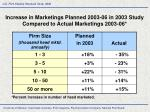 increase in marketings planned 2003 06 in 2003 study compared to actual marketings 2003 06