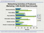 networking activities of producers marketing 1 000 50 000 head annually