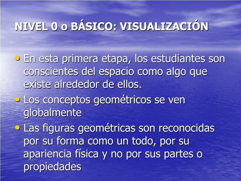NIVEL 0 o BÁSICO: VISUALIZACIÓN