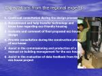 expectations from the regional experts