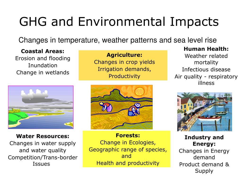 GHG and Environmental Impacts