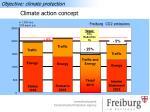 climate action concept