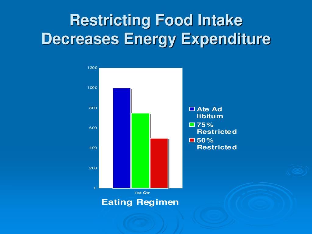 Restricting Food Intake