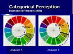categorical perception boundary difference shift