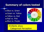 summary of colors tested