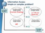 information access simple or complex problem